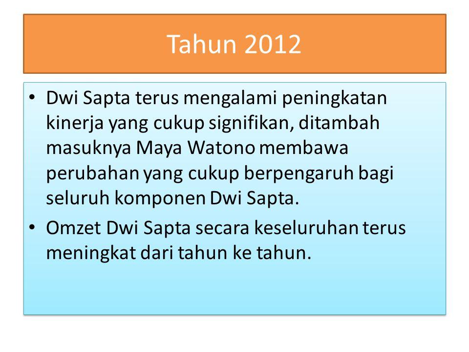 Tahun 2012 Dwi Sapta terus mengalami peningkatan kinerja yang cukup signifikan, ditambah masuknya Maya Watono membawa perubahan yang cukup berpengaruh bagi seluruh komponen Dwi Sapta.
