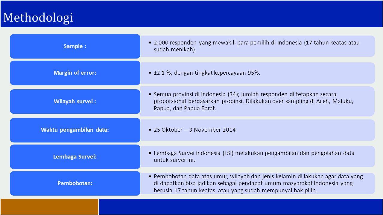 Methodologi 2,000 responden yang mewakili para pemilih di Indonesia (17 tahun keatas atau sudah menikah). Sample : ±2.1 %, dengan tingkat kepercayaan