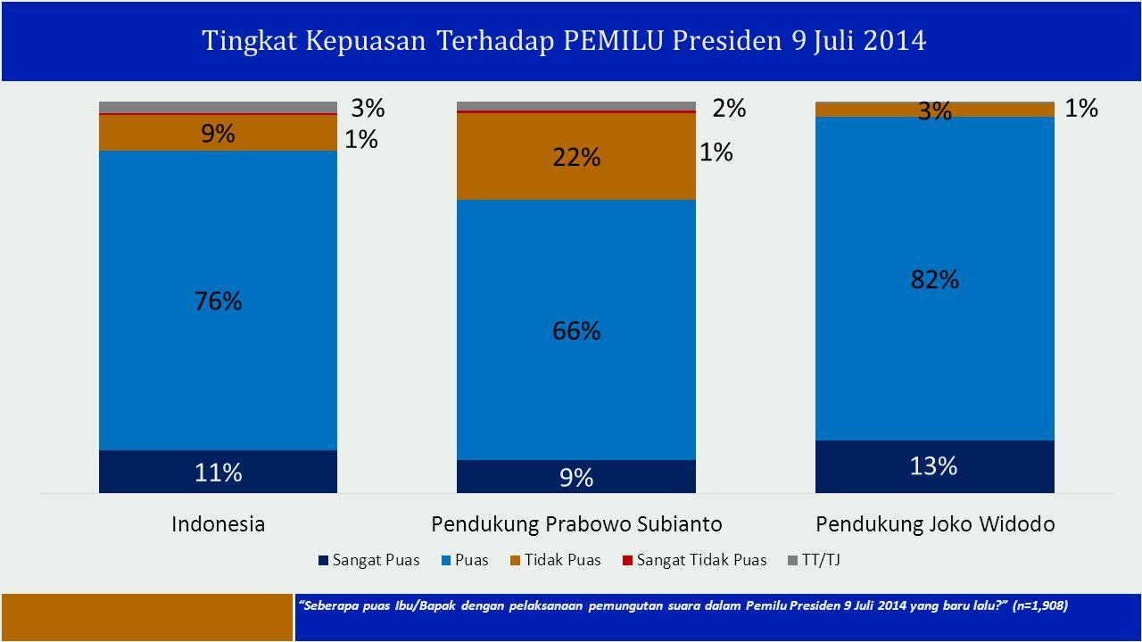"""Tingkat Kepuasan Terhadap PEMILU Presiden 9 Juli 2014 """"Seberapa puas Ibu/Bapak dengan pelaksanaan pemungutan suara dalam Pemilu Presiden 9 Juli 2014 y"""