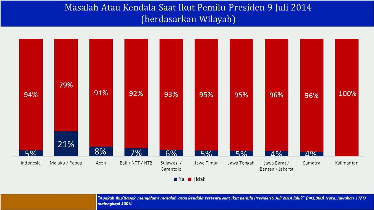 Pemilu Jurdil (Trend Juni dan November 2014) November 2014: MenurutIbu/Bapak, seberapa Jurdil (jujur dan adil) pelaksanaan pemilu Presiden 9 Juli 2014 yang baru lalu.