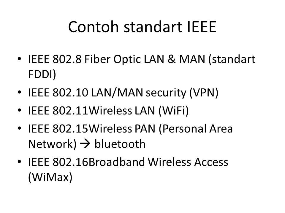 Contoh standart IEEE IEEE 802.8 Fiber Optic LAN & MAN (standart FDDI) IEEE 802.10 LAN/MAN security (VPN) IEEE 802.11Wireless LAN (WiFi) IEEE 802.15Wir