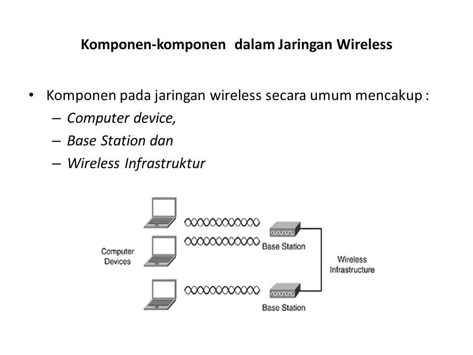 Komponen-komponen dalam Jaringan Wireless Komponen pada jaringan wireless secara umum mencakup : – Computer device, – Base Station dan – Wireless Infr