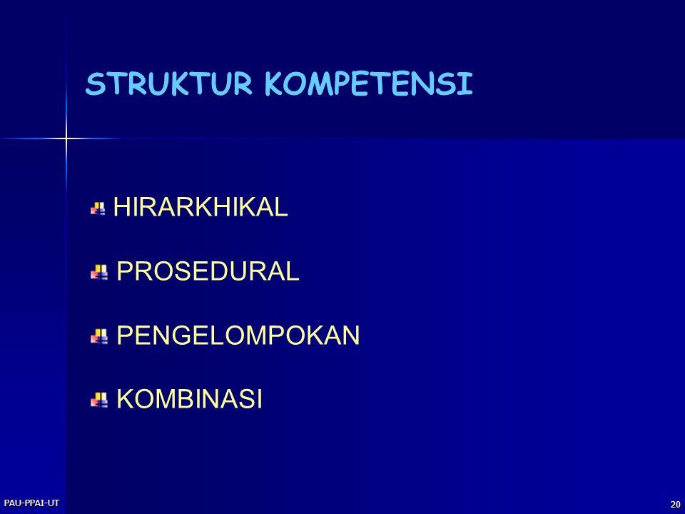 PAU-PPAI-UT 19 Analisis Instruksional Mengidentifikasi semua kompetensi yang harus dikuasai mahasiswa Menentukan urutan pelaksanaan pembelajaran Menen