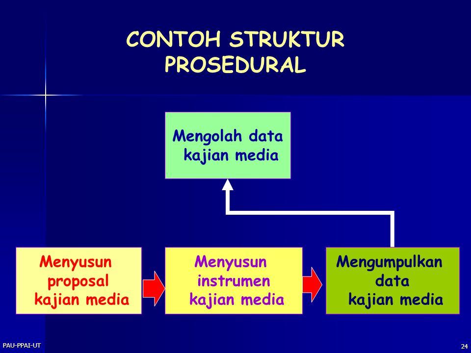 PAU-PPAI-UT 23 STRUKTUR PROSEDURAL Kedudukan beberapa kompetensi yang menunjukkan satu rangkaian pelaksanaan kegiatan/pekerjaan, tetapi antar kompeten