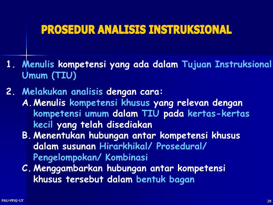PAU-PPAI-UT 28 Menjelaskan teori-teori manajemen umum 1 Menggunakan fungsi-fungsi manajemen dalam memecahkan contoh-contoh kasus penerapan di kegiatan
