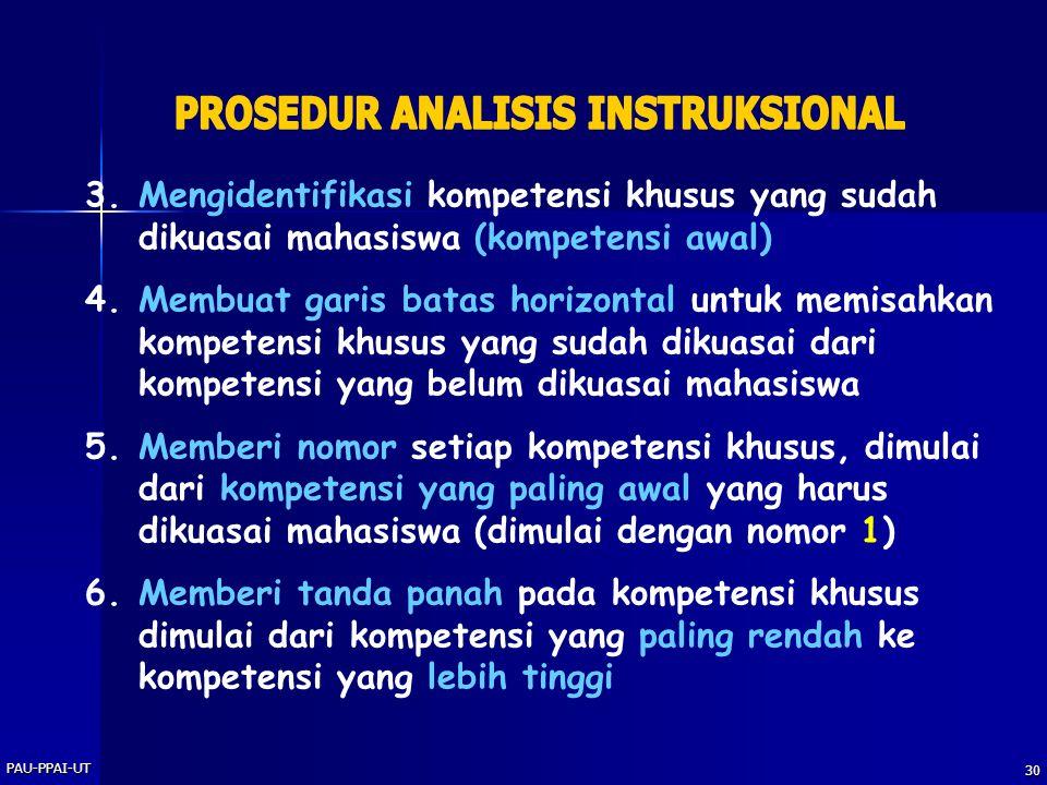 PAU-PPAI-UT 29 1.Menulis kompetensi yang ada dalam Tujuan Instruksional Umum (TIU) 2.Melakukan analisis dengan cara: A.Menulis kompetensi khusus yang