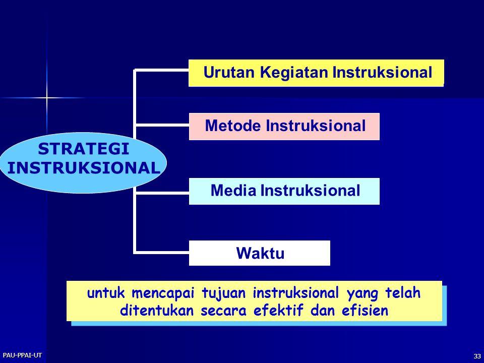 PAU-PPAI-UT 32 TIU 1 2 6 7 8910 11 1213 14 15 garis entry behaviour Penomoran 345