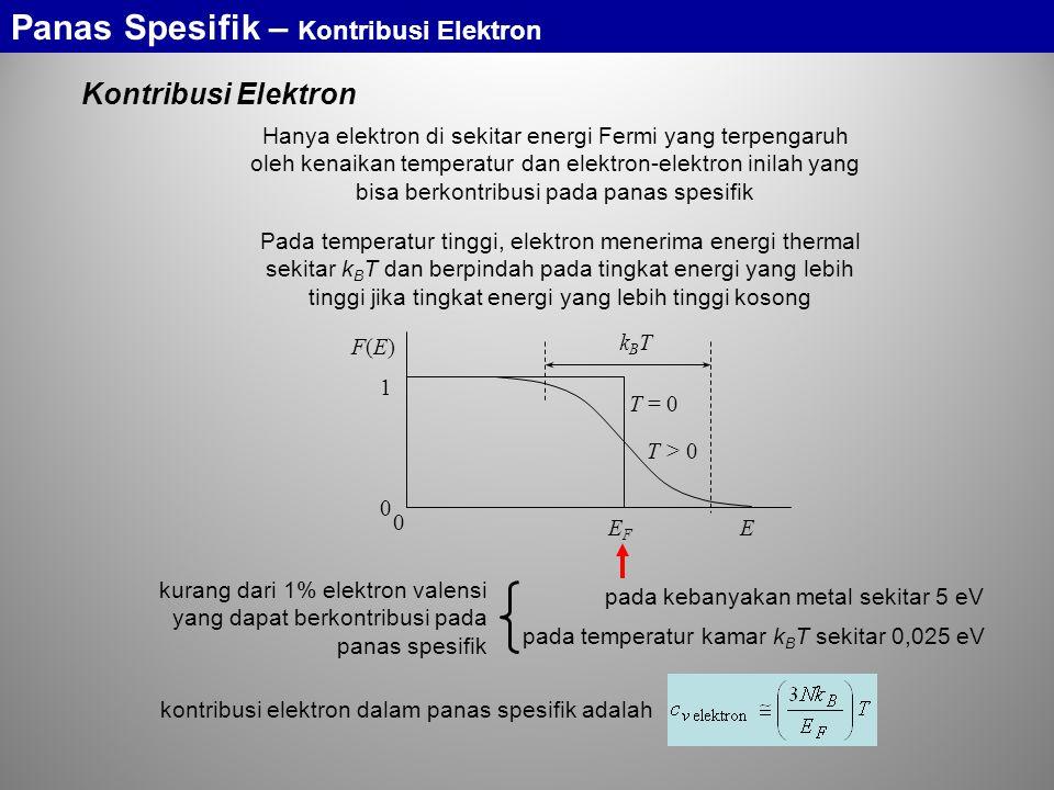Kontribusi Elektron Panas Spesifik – Kontribusi Elektron Hanya elektron di sekitar energi Fermi yang terpengaruh oleh kenaikan temperatur dan elektron