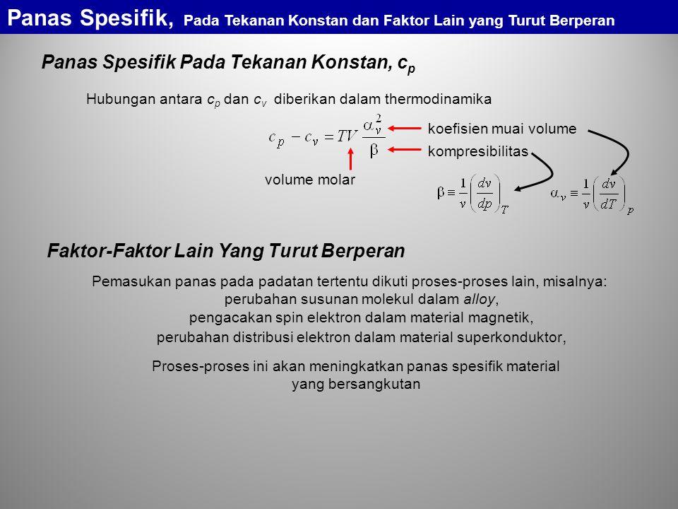 Panas Spesifik Pada Tekanan Konstan, c p Panas Spesifik, Pada Tekanan Konstan dan Faktor Lain yang Turut Berperan Hubungan antara c p dan c v diberika