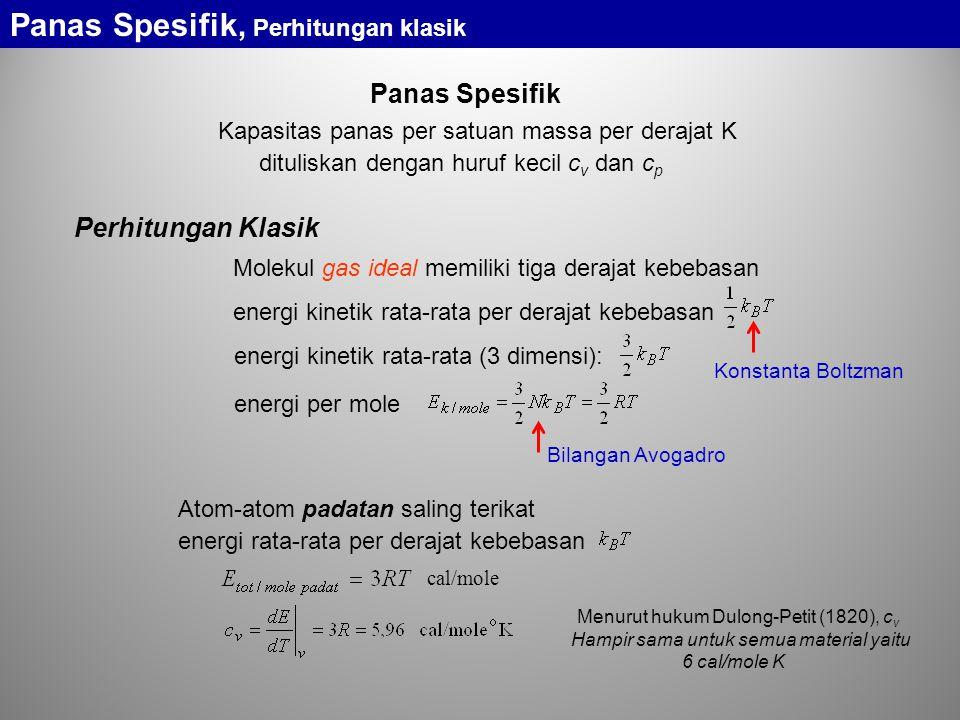 Panas Spesifik, Perhitungan klasik Kapasitas panas per satuan massa per derajat K dituliskan dengan huruf kecil c v dan c p Perhitungan Klasik Molekul
