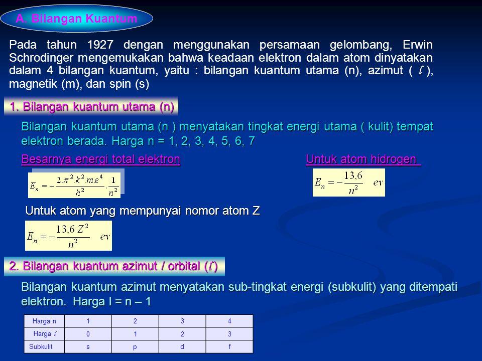 Bilangan kuantum utama (n ) menyatakan tingkat energi utama ( kulit) tempat elektron berada.