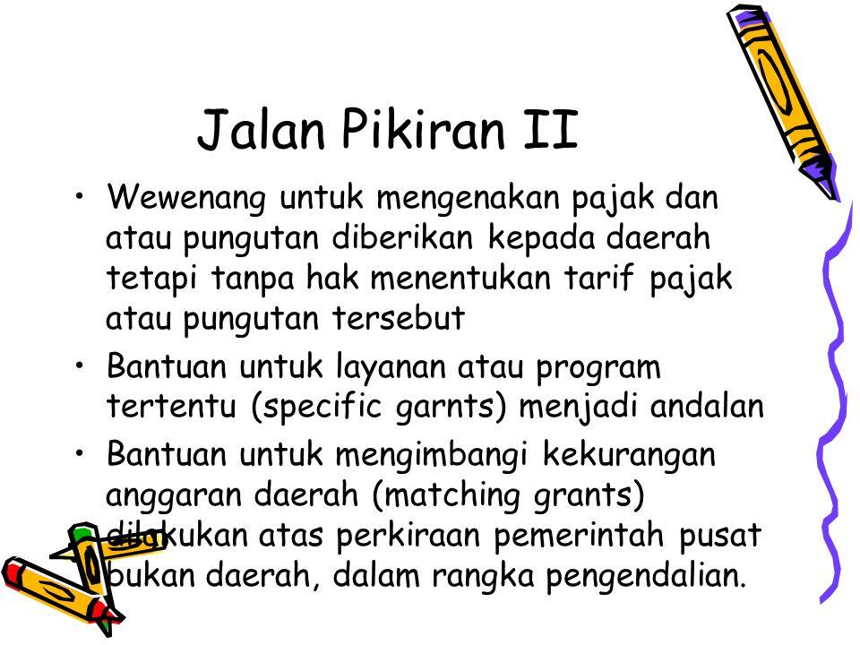 SEJARAH INDONESIA SEJAK KEMERDEKAAN DIGUNAKAN DASAR HUKUM DARI JAMAN PEMEIRNTAHAN HINDIA BELANDA---sluitpost system.