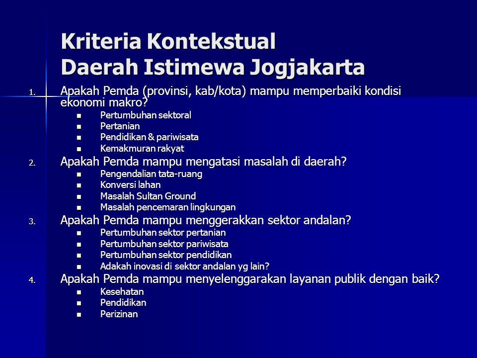 Kriteria Kontekstual Daerah Istimewa Jogjakarta 1. Apakah Pemda (provinsi, kab/kota) mampu memperbaiki kondisi ekonomi makro? Pertumbuhan sektoral Per