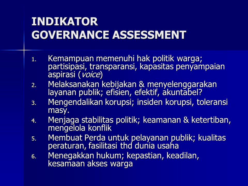 INDIKATOR GOVERNANCE ASSESSMENT 1. Kemampuan memenuhi hak politik warga; partisipasi, transparansi, kapasitas penyampaian aspirasi (voice) 2. Melaksan