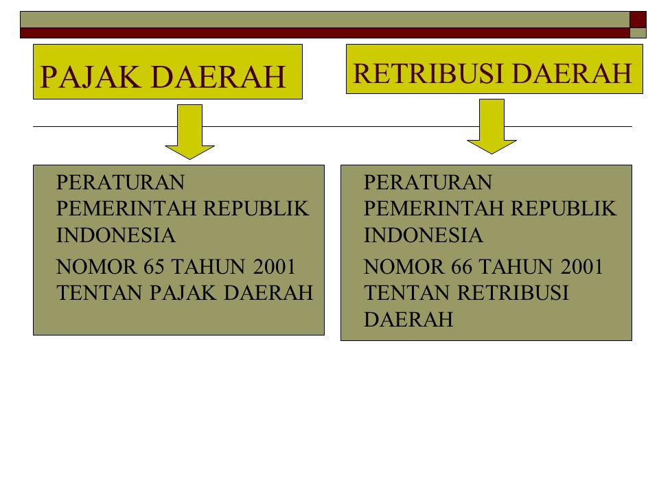 PAJAK DAERAH PERATURAN PEMERINTAH REPUBLIK INDONESIA NOMOR 65 TAHUN 2001 TENTAN PAJAK DAERAH PERATURAN PEMERINTAH REPUBLIK INDONESIA NOMOR 66 TAHUN 20