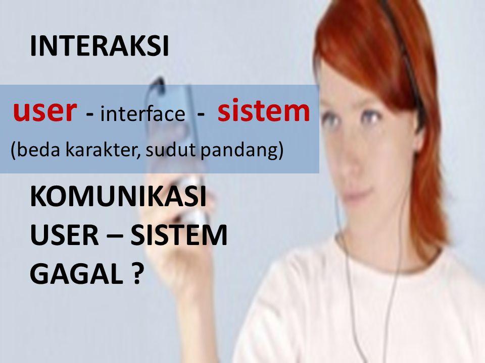 INTERAKSI user - interface - sistem (beda karakter, sudut pandang) KOMUNIKASI USER – SISTEM GAGAL ?