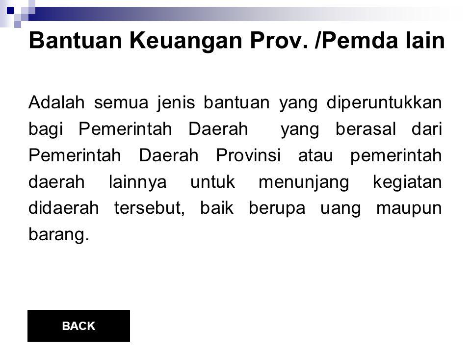 Bantuan Keuangan Prov.