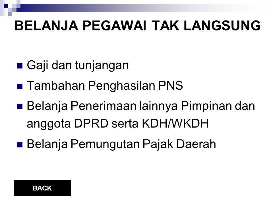 BELANJA PEGAWAI TAK LANGSUNG Gaji dan tunjangan Tambahan Penghasilan PNS Belanja Penerimaan lainnya Pimpinan dan anggota DPRD serta KDH/WKDH Belanja P