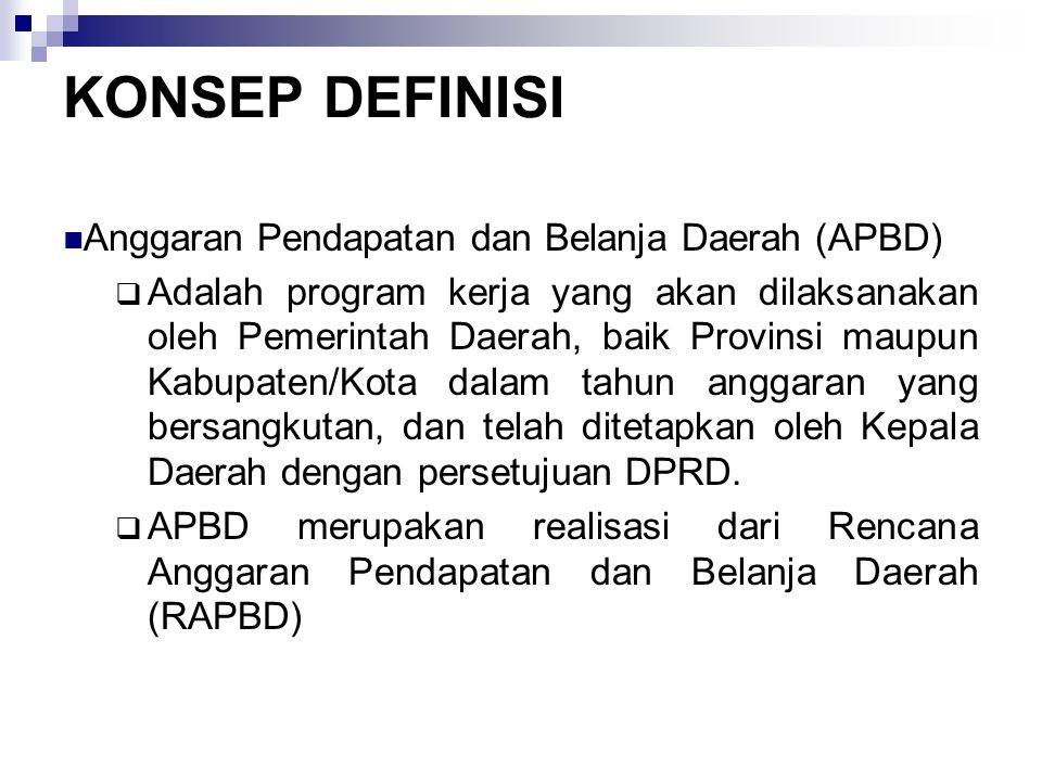 KONSEP DEFINISI Anggaran Pendapatan dan Belanja Daerah (APBD)  Adalah program kerja yang akan dilaksanakan oleh Pemerintah Daerah, baik Provinsi maupun Kabupaten/Kota dalam tahun anggaran yang bersangkutan, dan telah ditetapkan oleh Kepala Daerah dengan persetujuan DPRD.