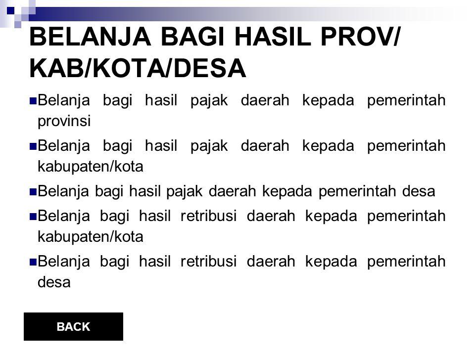 BELANJA BAGI HASIL PROV/ KAB/KOTA/DESA Belanja bagi hasil pajak daerah kepada pemerintah provinsi Belanja bagi hasil pajak daerah kepada pemerintah ka