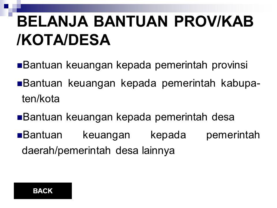 BELANJA BANTUAN PROV/KAB /KOTA/DESA Bantuan keuangan kepada pemerintah provinsi Bantuan keuangan kepada pemerintah kabupa- ten/kota Bantuan keuangan k