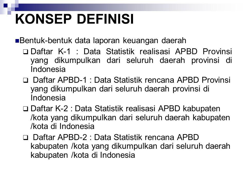 KONSEP DEFINISI Bentuk-bentuk data laporan keuangan daerah  Daftar K-1 : Data Statistik realisasi APBD Provinsi yang dikumpulkan dari seluruh daerah