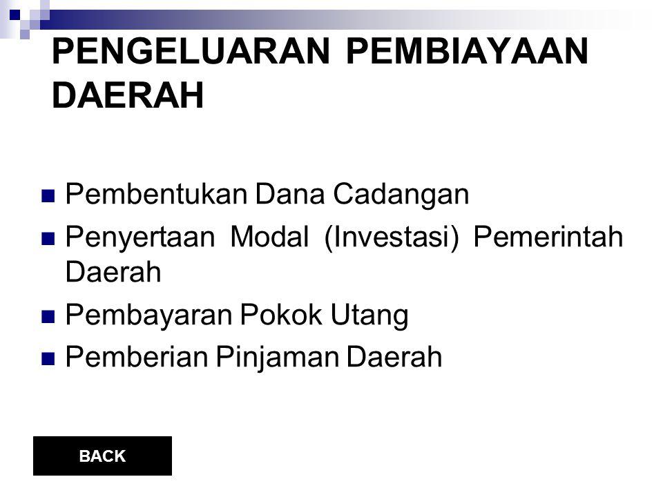 PENGELUARAN PEMBIAYAAN DAERAH Pembentukan Dana Cadangan Penyertaan Modal (Investasi) Pemerintah Daerah Pembayaran Pokok Utang Pemberian Pinjaman Daerah BACK