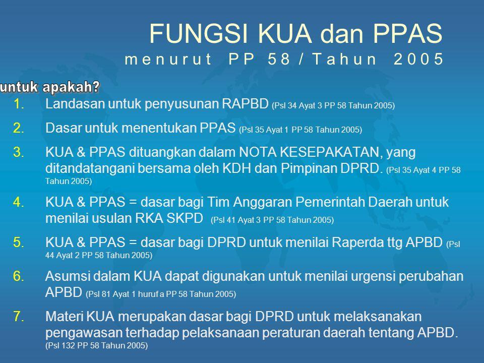 FUNGSI KUA dan PPAS m e n u r u t P P 5 8 / T a h u n 2 0 0 5 1.Landasan untuk penyusunan RAPBD (Psl 34 Ayat 3 PP 58 Tahun 2005) 2.Dasar untuk menentu