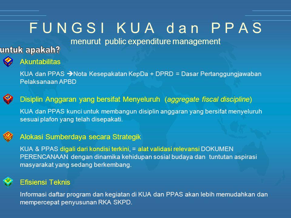 Akuntabilitas KUA dan PPAS  Nota Kesepakatan KepDa + DPRD = Dasar Pertanggungjawaban Pelaksanaan APBD Disiplin Anggaran yang bersifat Menyeluruh (agg