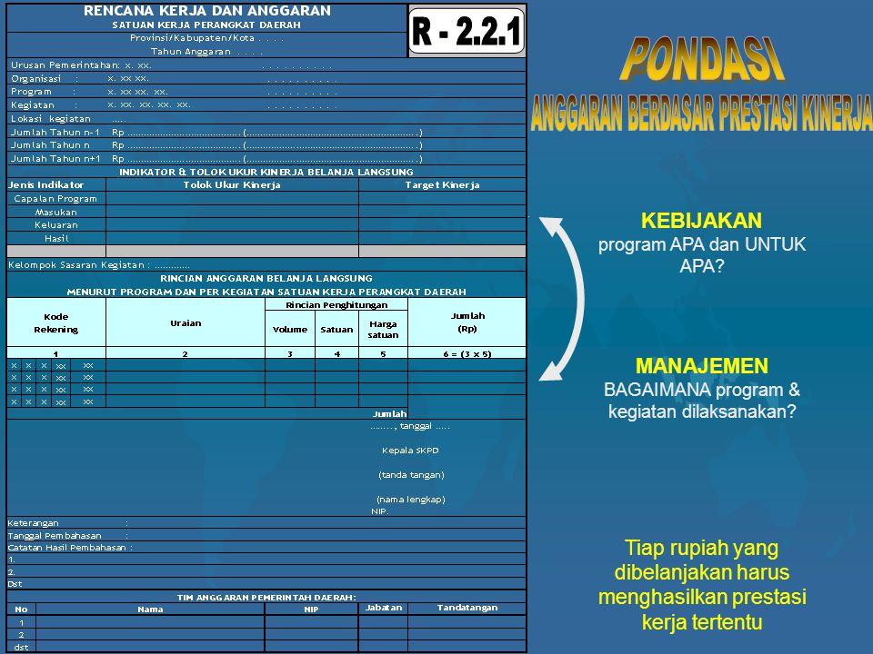 RKPD = Dokumen perencanaan daerah untuk periode 1 (satu) tahun.
