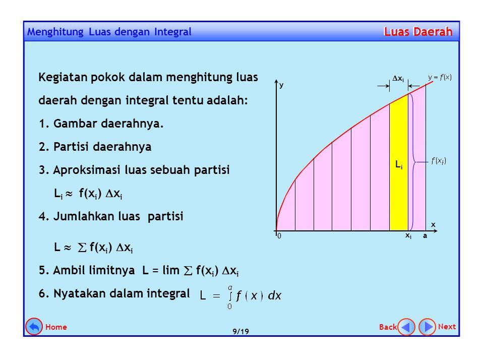 Secara geometri definisi integral Riemaan di atas dapat diartikan sebagai luas daerah di bawah kurva y = f(x) pada interval [a, b]. y x 0 a b xx y a