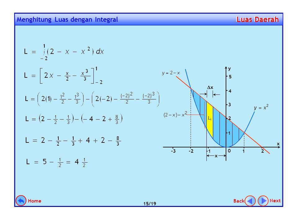 Hitunglah luas daerah tertutup yang dibatasi kurva y = x 2 dan garis y = 2 - x Contoh 5. Langkah penyelesaian: 1.Gambar daerahnya 2.Tentukan titik pot