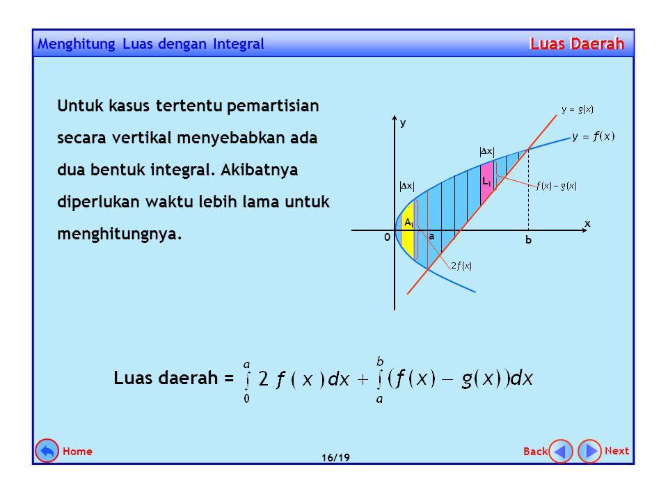 0 x 12-2-3-3 y 1 2 3 4 5 LiLi xx x Menghitung Luas dengan Integral Luas Daerah Luas Daerah Next Back Home 15/19