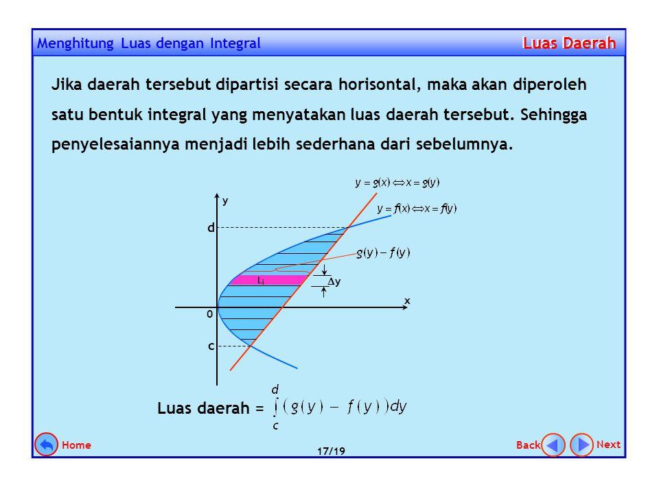 Untuk kasus tertentu pemartisian secara vertikal menyebabkan ada dua bentuk integral. Akibatnya diperlukan waktu lebih lama untuk menghitungnya. y a b