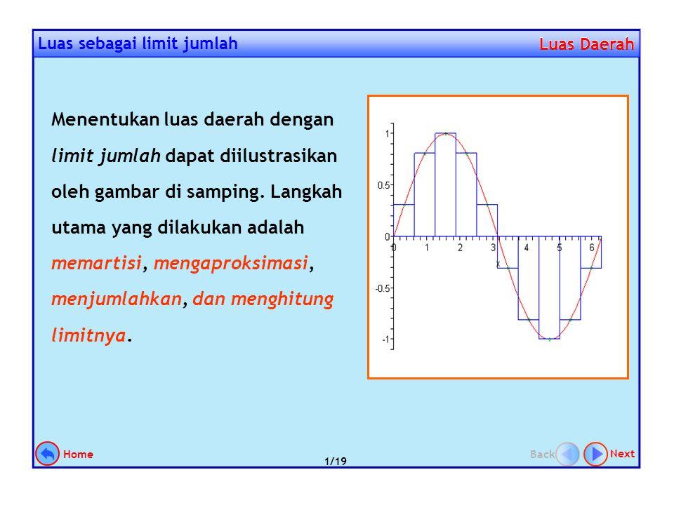 Luas sebagai limit jumlah Luas Daerah Luas Daerah X Y Menentukan luas daerah dengan limit jumlah dapat diilustrasikan oleh gambar di samping.