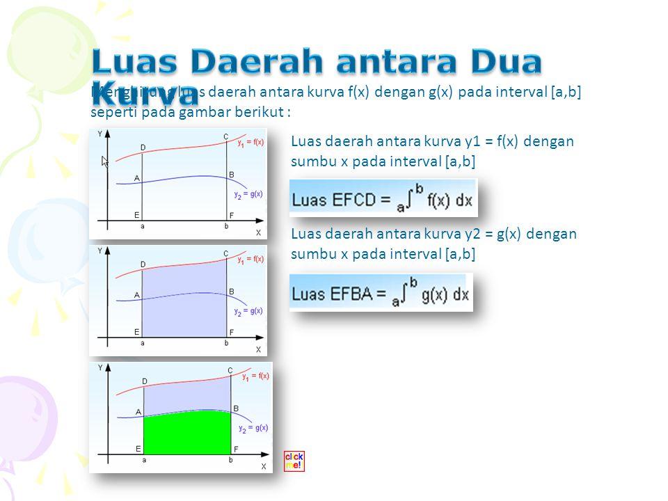 Luas daerah antara kurva y1 = f(x) dengan sumbu x pada interval [a,b]