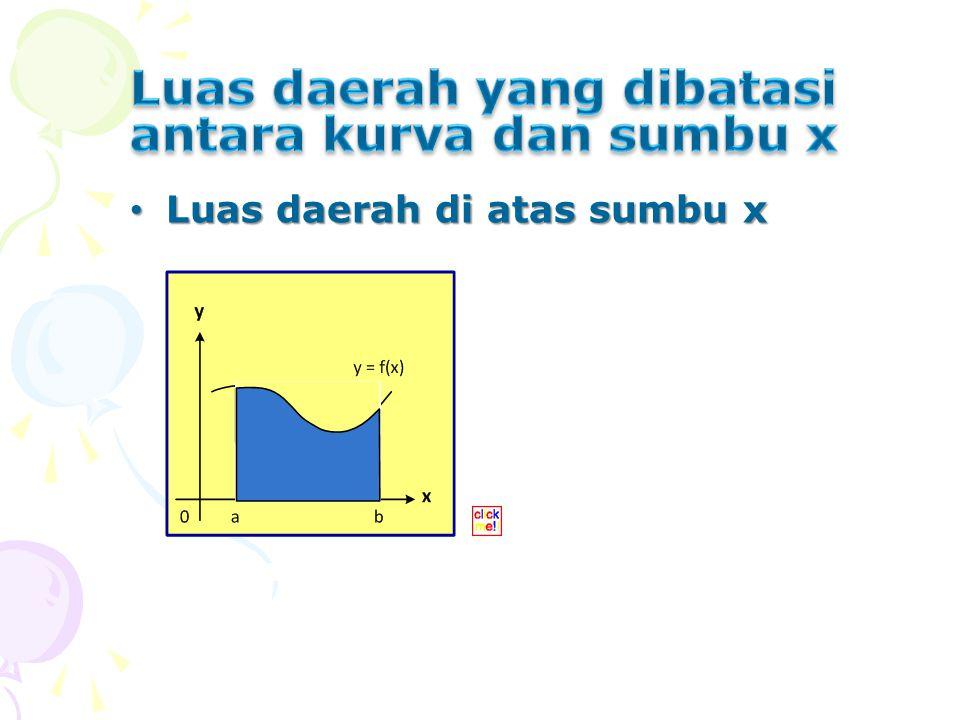 Luas daerah di atas sumbu x Luas daerah di atas sumbu x