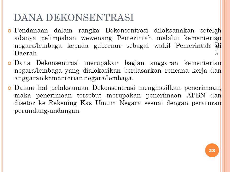 DANA DEKONSENTRASI Pendanaan dalam rangka Dekonsentrasi dilaksanakan setelah adanya pelimpahan wewenang Pemerintah melalui kementerian negara/lembaga kepada gubernur sebagai wakil Pemerintah di Daerah.