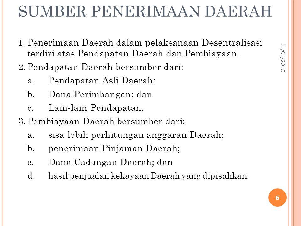 SUMBER PENERIMAAN DAERAH 1.