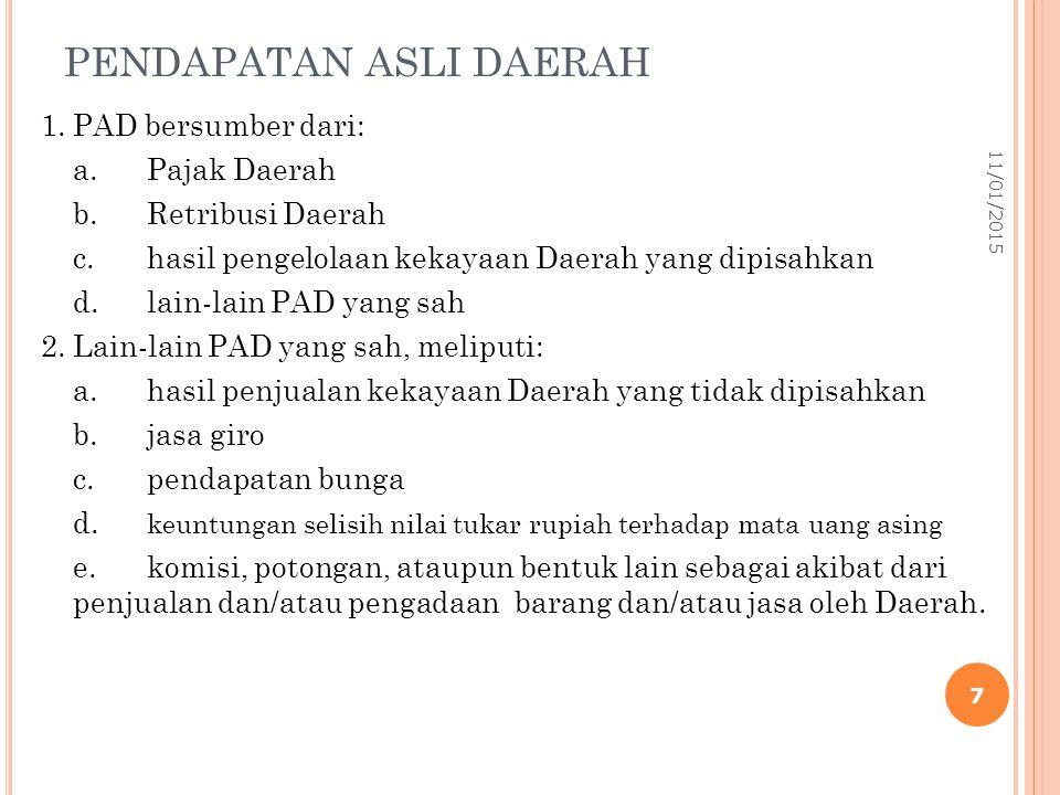 D ALAM UPAYA MENINGKATKAN PAD, D AERAH DILARANG : a.
