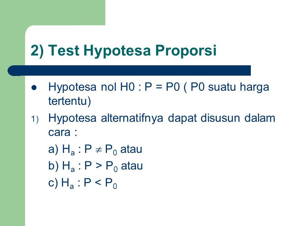 2) Test Hypotesa Proporsi Hypotesa nol H0 : P = P0 ( P0 suatu harga tertentu) 1) Hypotesa alternatifnya dapat disusun dalam cara : a) H a : P  P 0 at
