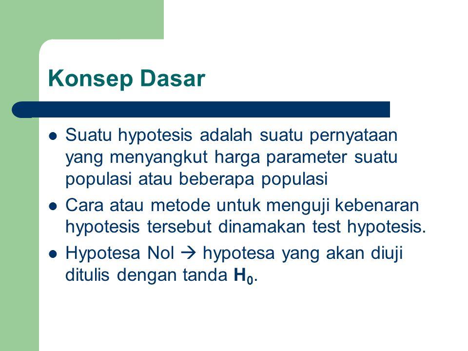 Konsep Dasar Suatu hypotesis adalah suatu pernyataan yang menyangkut harga parameter suatu populasi atau beberapa populasi Cara atau metode untuk menguji kebenaran hypotesis tersebut dinamakan test hypotesis.