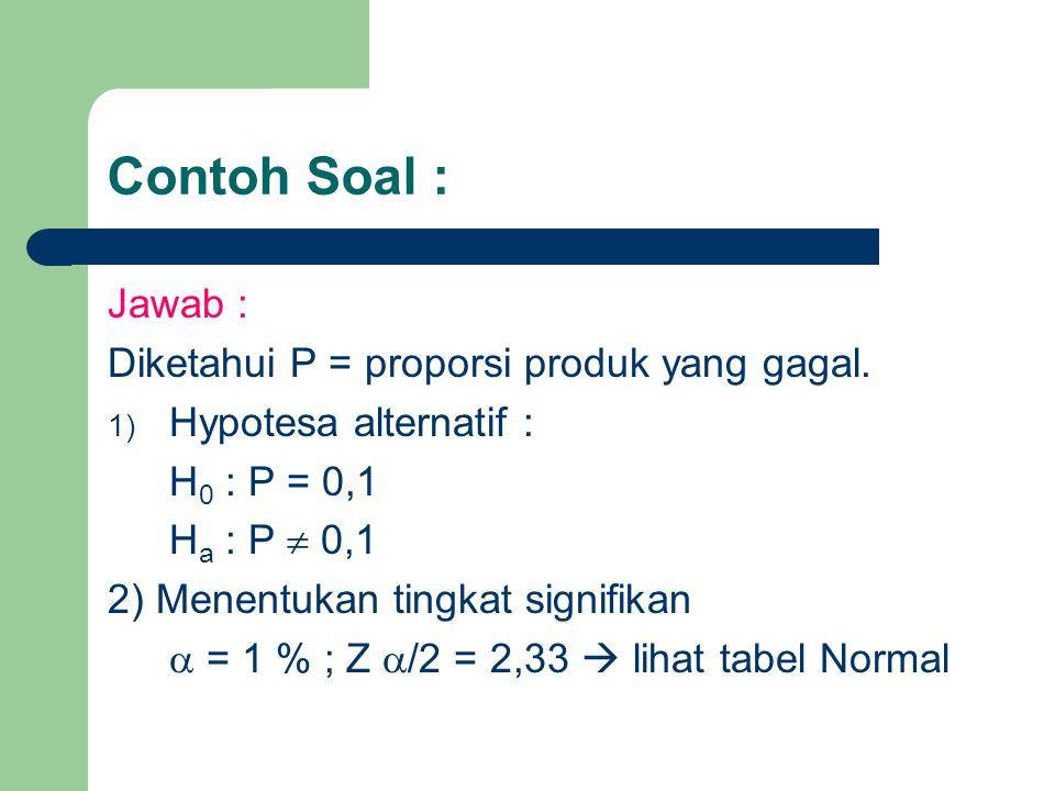 Contoh Soal : Jawab : Diketahui P = proporsi produk yang gagal. 1) Hypotesa alternatif : H 0 : P = 0,1 H a : P  0,1 2) Menentukan tingkat signifikan