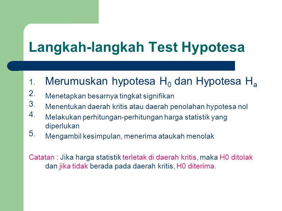 Jenis Test Hypotesa (1) Test Hypotesa Mean (a) Jika digunakan sampel besar ( n ≥ 30) langkah uji hypotesanya sbb : 1) Hypotesa Nol, H 0 = µ = µ 0, maka hypotesa alternatifnya dapat disusun dengan cara : i) Ha : µ  µ 0 atau ii) Ha : µ > µ 0 atau iii) Ha : µ < µ 0