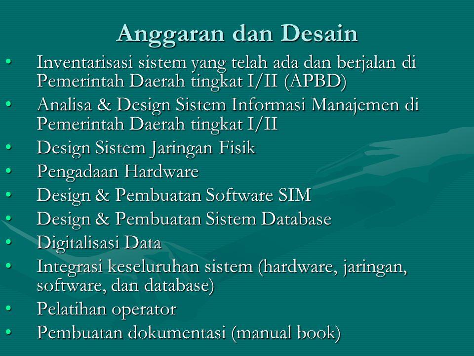 Anggaran dan Desain Inventarisasi sistem yang telah ada dan berjalan di Pemerintah Daerah tingkat I/II (APBD)Inventarisasi sistem yang telah ada dan b