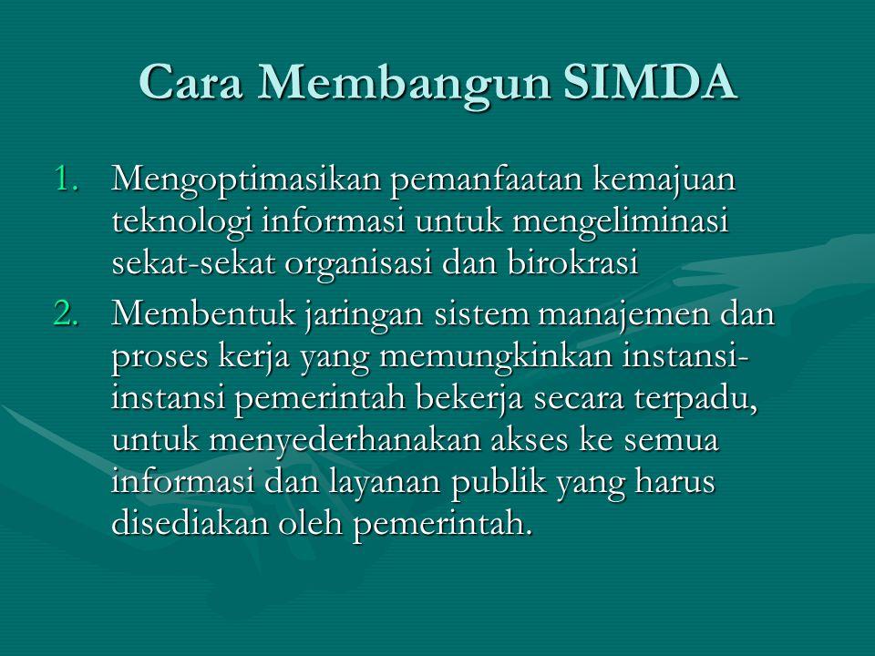 Cara Membangun SIMDA 1.Mengoptimasikan pemanfaatan kemajuan teknologi informasi untuk mengeliminasi sekat-sekat organisasi dan birokrasi 2.Membentuk j