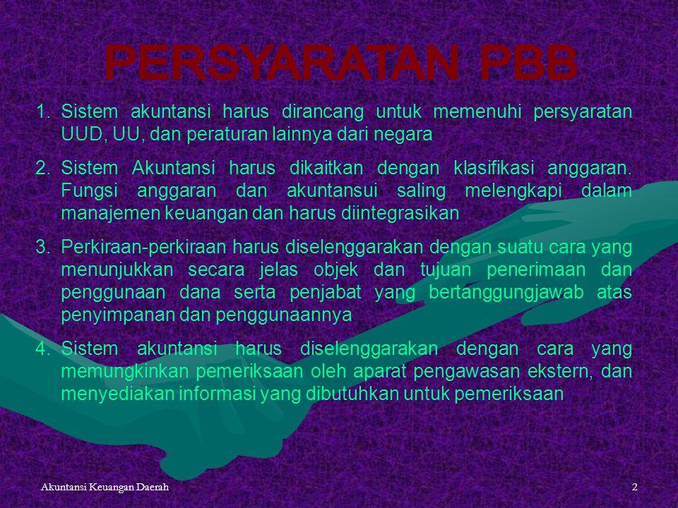 Akuntansi Keuangan Daerah13 Cash Basic Acrual basic Modified Cash Basic Modified Acrual Basic