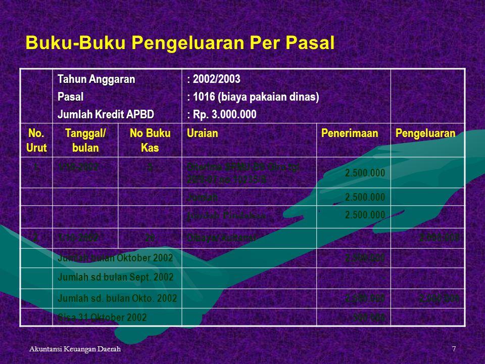 Akuntansi Keuangan Daerah7 Buku-Buku Pengeluaran Per Pasal Tahun Anggaran Pasal Jumlah Kredit APBD : 2002/2003 : 1016 (biaya pakaian dinas) : Rp. 3.00