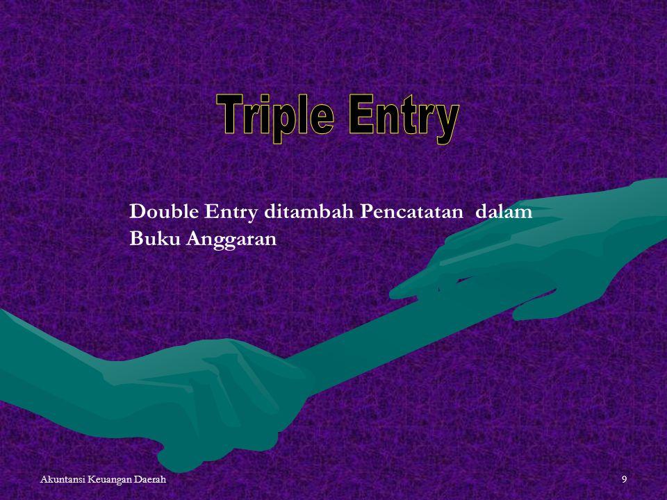 Akuntansi Keuangan Daerah9 Double Entry ditambah Pencatatan dalam Buku Anggaran