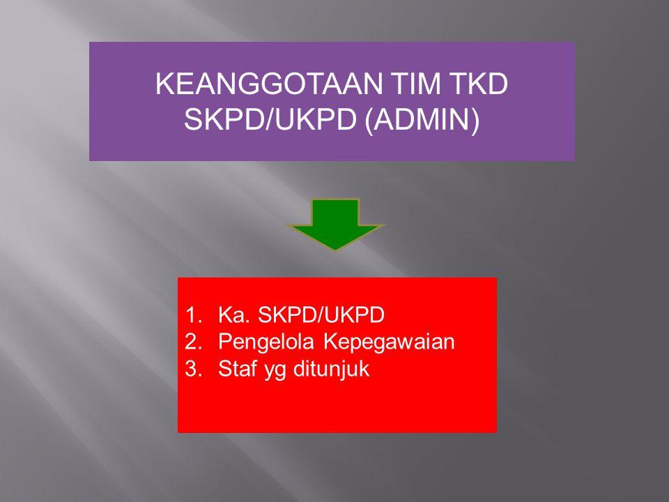 KEANGGOTAAN TIM TKD SKPD/UKPD (ADMIN) 1.Ka. SKPD/UKPD 2.Pengelola Kepegawaian 3.Staf yg ditunjuk
